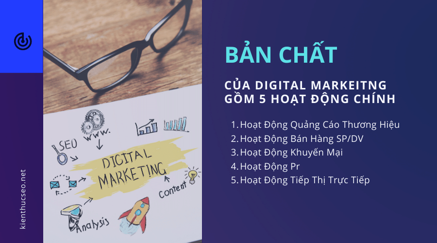 Bản chất của Digital Marketing