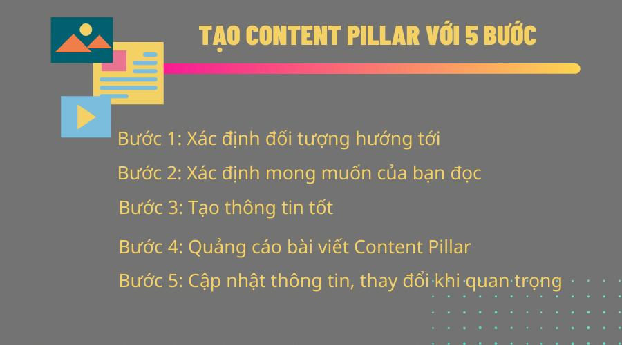 5 bước để phát triển Content Pillar hiệu quả